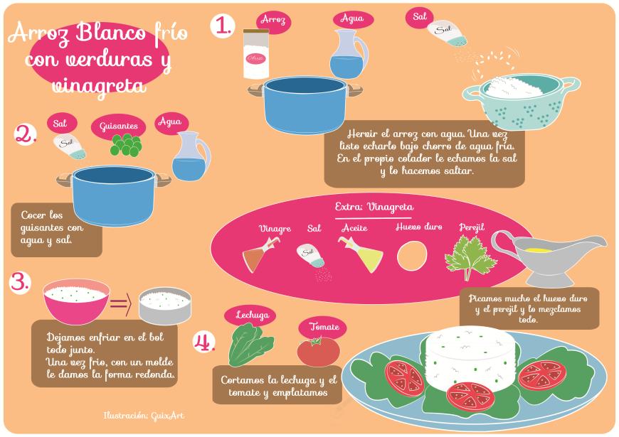 Receta Arroz frio con verduras